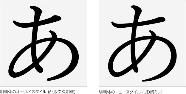明朝体のオールドスタイル (凸版文久明朝) → 明朝体のニュースタイル (UD黎ミン)