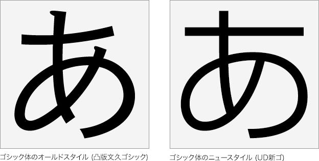 ゴシック体のオールドスタイル (凸版文久ゴシック) → ゴシックのニュースタイル (UD新ゴ)