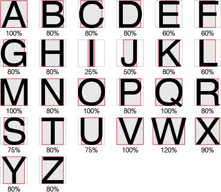 アルファベットは「M」の幅が基準に変化する