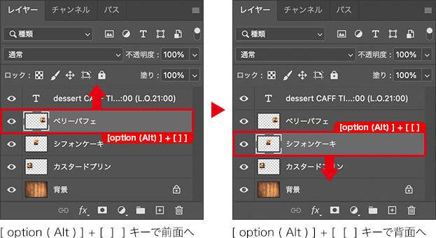 [ option ( Alt ) ] + [ ] ] キーで前面へ → [ option ( Alt ) ] + [ [ ] キーで背面へ