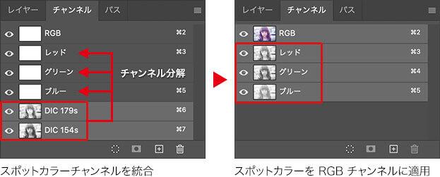 スポットカラーチャンネルを統合 → スポットカラーを RGB チャンネルに適用