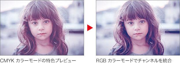 CMYK カラーモードの特色プレビュー → RGB カラーモードでチャンネルを統合