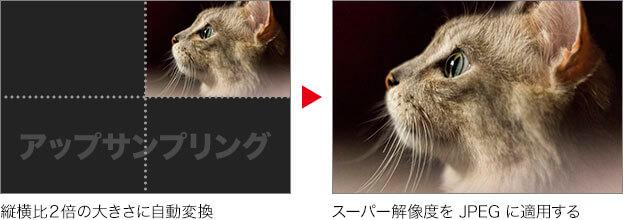 縦横比2倍の大きさに自動変換 → スーパー解像度を JPEG に適用する