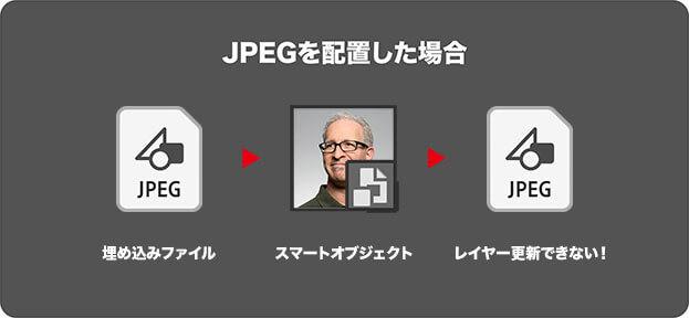 JPEGを配置した場合