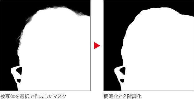 被写体を選択で作成したマスク → 簡略化と2階調化