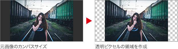 元画像のカンバスサイズ → 透明ピクセルの領域を作成