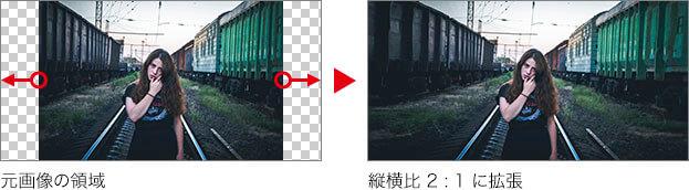 元画像の領域 → 縦横比 2 : 1 に拡張