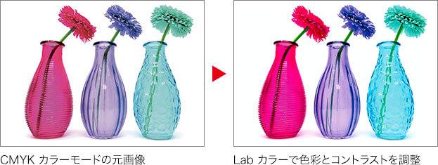CMYK カラーモードの元画像 → Lab カラーで彩度とコントラストを調整