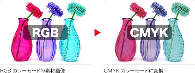 RGB カラーモードの素材画像 → CMYK カラーモードに変換