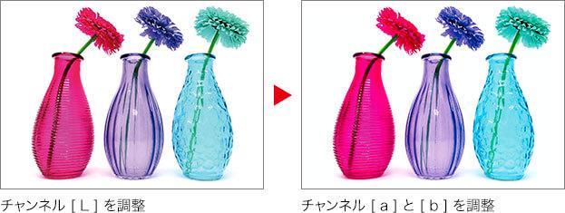 Lab カラーモードの元画像 → チャンネル [ a ] と [ b ] のトーンカーブを調整