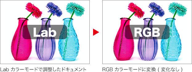 Lab カラーモードで調整したドキュメント → RGB カラーモードに変換 (変化なし)