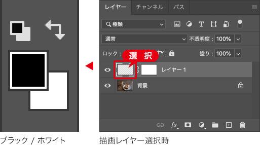 ブラック / ホワイト → 描画レイヤー選択時