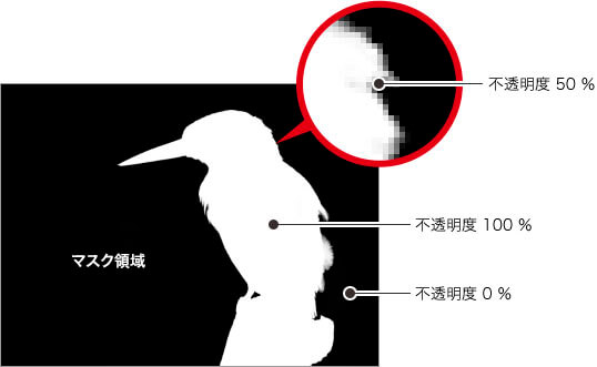 マスク領域の黒い部分は透明になる