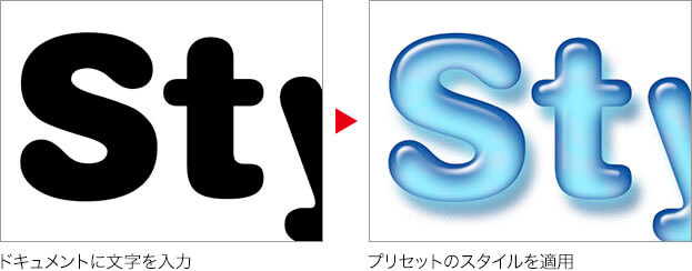 ドキュメントに文字を入力→プリセットのスタイルを適用