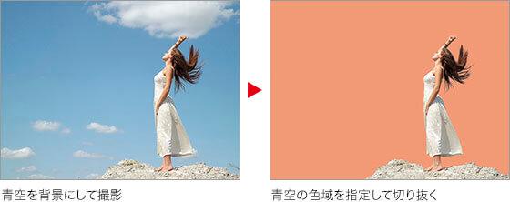 青空を背景にして撮影 → 青空の色域を指定して切り抜く
