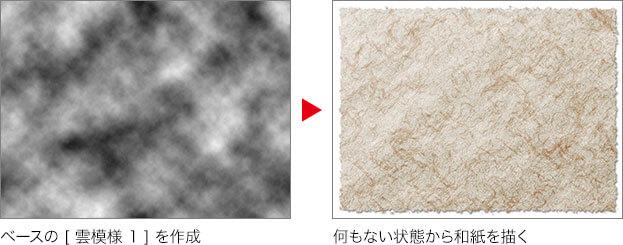 ベースの [ 雲模様 1 ] を生成 → 何もない状態から和紙を描く