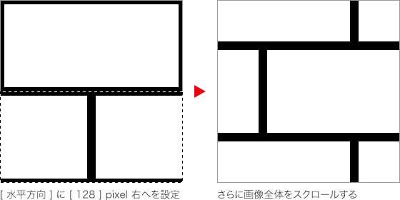 [ 水平方向 ] に [ 128 ] pixel 右へを設定 → さらに画像全体をスクロールする