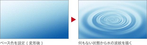 ベース色を設定 (変形後) → 何もない状態から水の波紋を描く