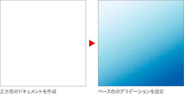 正方形のドキュメントを作成 → ベース色のグラデーションを設定