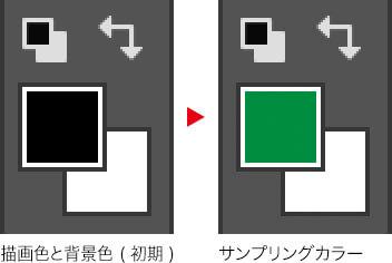 描画色と背景色 ( 初期 ) → サンプリングカラー