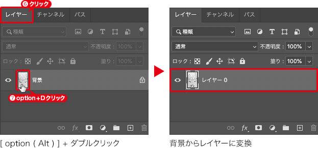 [option(Alt)]+ダブルクリック→背景からレイヤーに変換