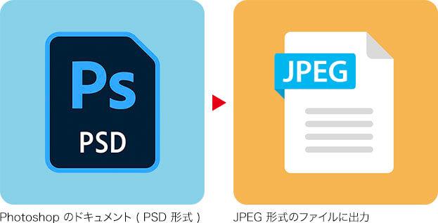 Photoshop のドキュメント ( PSD 形式 ) → JPEG 形式のファイルに出力