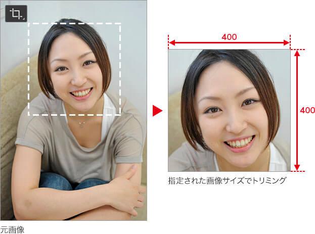 元画像 → 指定された画像サイズでトリミング