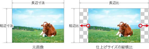 元画像 → 仕上げサイズの縦横比