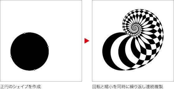 正円のシェイプを作成 → 回転と縮小を同時に繰り返し連続複製