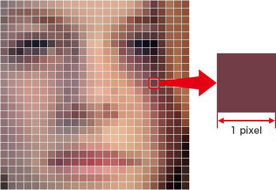 ピクセルが集まって画像をつくる