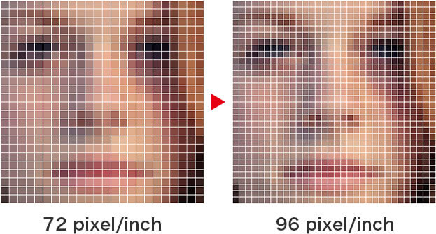 72 pixel/inch → 96 pixel/inch
