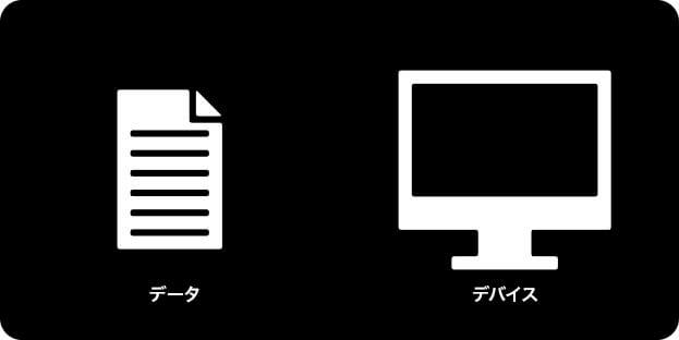 ピクセル情報をデバイスで表すと画素になる