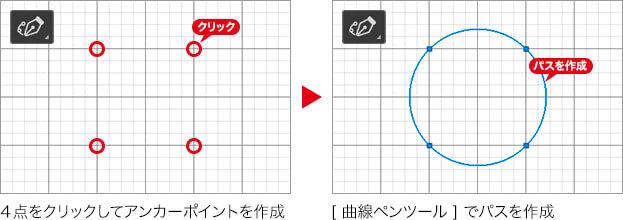 4点をクリックしてアンカーポイントを作成 → [ 曲線ペンツール ] でパスを作成