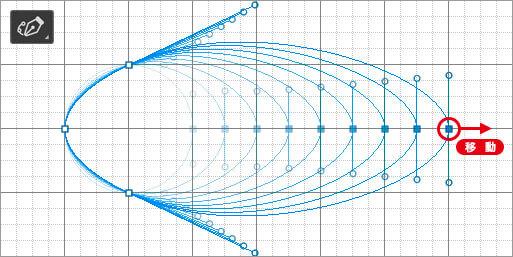 アンカーポイントの移動による方向線の変化 ( [ パス選択ツール ] 表示 )
