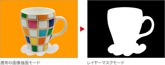 通常の画像描画モード → レイヤーマスクモード