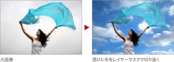元画像から人物と布を切り抜く → 青空の画像と合成する