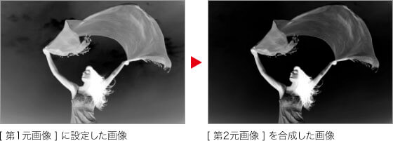 [ 第 1 元画像 ] に設定した画像 → [ 第 2 元画像 ] を合成した画像