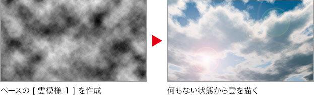 ベースの [ 雲模様 1 ] を生成 → 何もない状態から雲を描く