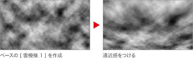 ベースの [ 雲模様 1 ] を作成 → 遠近感をつける