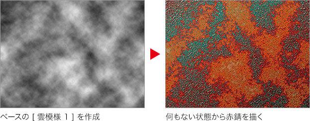 [雲模様1]を適用→何もない状態から赤錆を描く