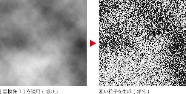 [雲模様1]を適用(部分)→粗い粒子を生成(部分)