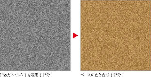 [ 粒状フィルム ] を適用 ( 部分 ) → ベースの色と合成 ( 部分 )