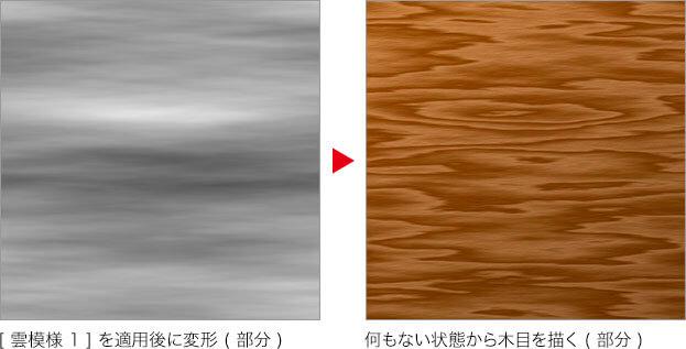 [ 雲模様 1 ] を適用後に変形 ( 部分 ) → 何もない状態から木目を描く ( 部分 )