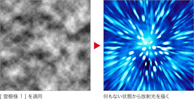 [ 雲模様 1 ] を適用 → 何もない状態から放射光を描く