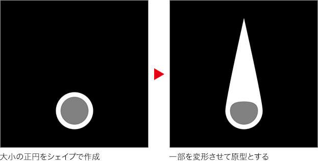 大小の正円をシェイプで作成 → 一部を変形させて原型とする