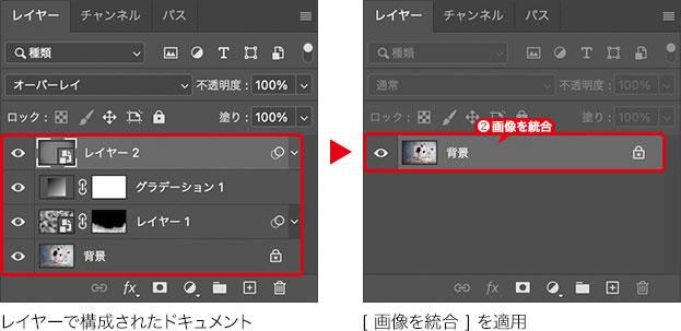レイヤーで構成されたドキュメント→[画像を統合]を適用