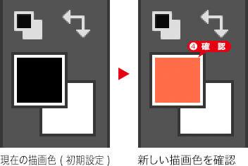 現在の描画色 ( 初期設定 ) → 新しい描画色を確認