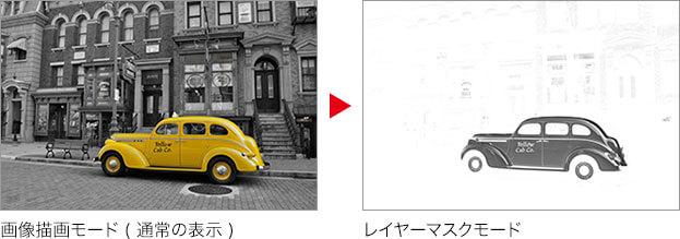 画像描画モード ( 通常の表示 ) → レイヤーマスクモード