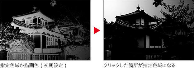 指定色域が描画色 ( 初期設定 ) の場合 → クリックした箇所が指定色域になる