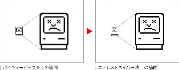 [ バイキュービック法 ] の補間 → [ ニアレストネイバー法 ] の補間